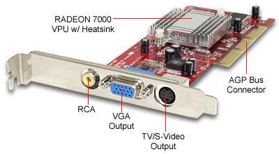 Телевизор в качестве монитора компьютера