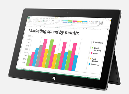 Microsoft продолжает выпускать устройства